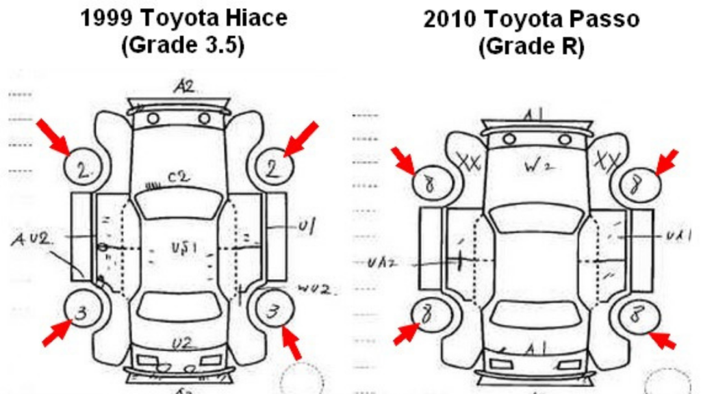 How to Check Japanese Used Car
